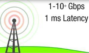 Samsung, Londra ve ABD'de 5G geniş bant testlerine başlayacak