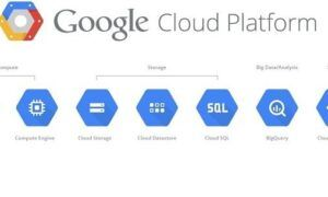 Google Cloud, 64 sanal CPU çekirdeğine sahip VM örneklerini başlattı