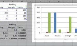 Excel'de Grafik Yapma