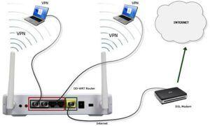 Routera VPN Nasıl Kurulur
