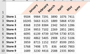 Excel Hücrelerdeki Metin Nasıl Döndürülür