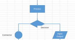 Word ve Excel Şema Nasıl Oluşturulur